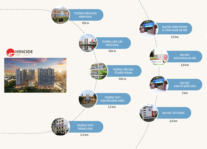 Tiện ích quanh Hinode City Minh Khai